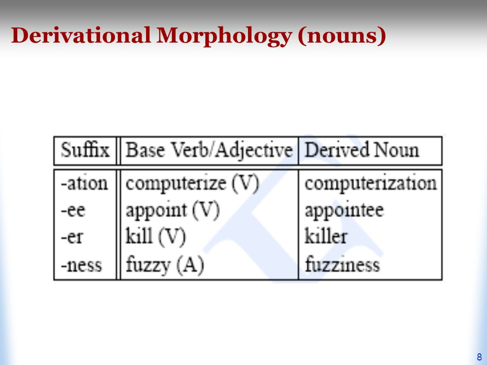 Derivational Morphology (nouns) 8