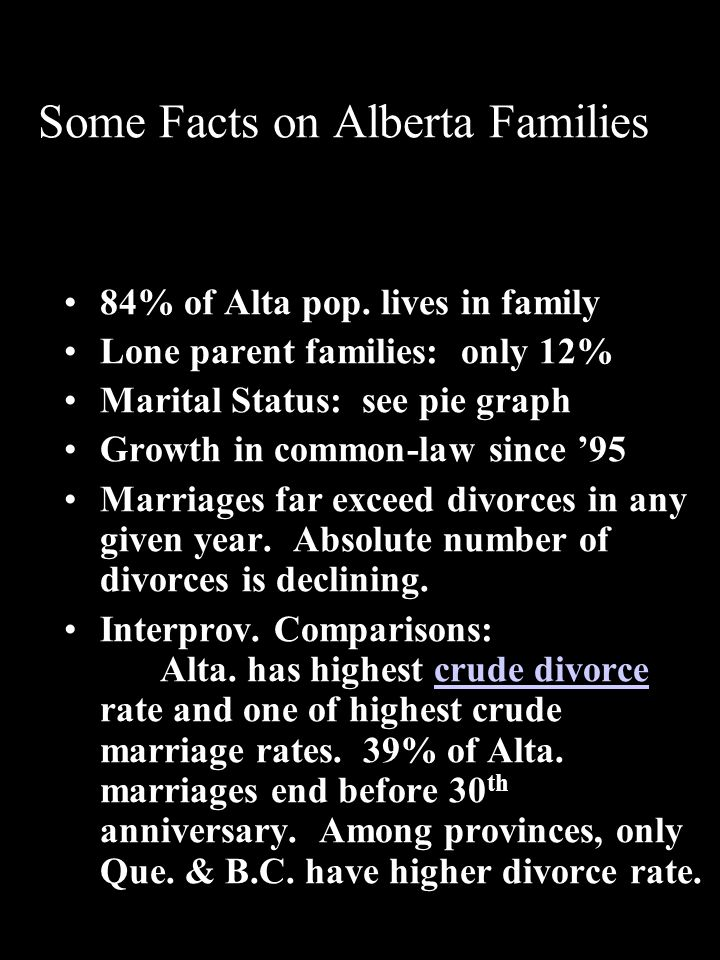 Family Formation & Dissolution: Marriages and Divorces in Alberta, 1946-2001 Source: Statistics Canada CANSIM II data base.