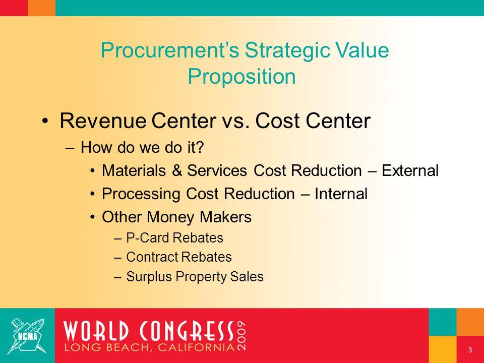3 Procurement's Strategic Value Proposition Revenue Center vs. Cost Center –How do we do it? Materials & Services Cost Reduction – External Processing