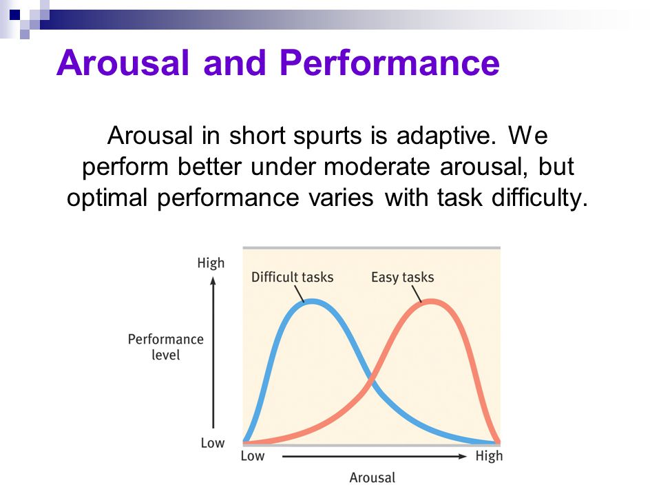 Arousal and Performance Arousal in short spurts is adaptive. We perform better under moderate arousal, but optimal performance varies with task diffic