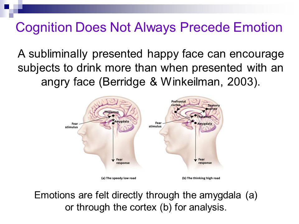 Cognition Does Not Always Precede Emotion A subliminally presented happy face can encourage subjects to drink more than when presented with an angry f