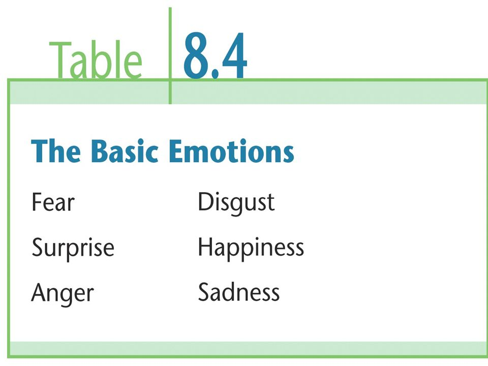 Experienced Emotion The Adaptation-Level Principle: Happiness is Relative to Our Prior Experience If our current condition– income, grade point average, or social prestige, for example– increases, we feel an initial surge of pleasure.