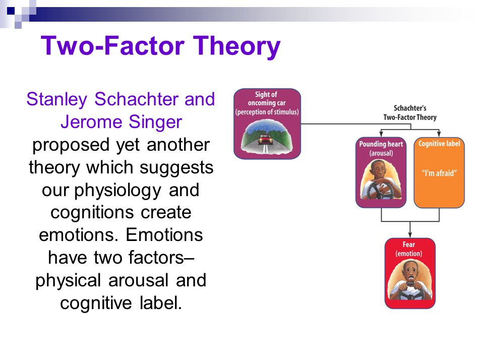 Two-Factor Theory Stanley Schachter and Jerome Singer proposed yet another theory which suggests our physiology and cognitions create emotions. Emotio