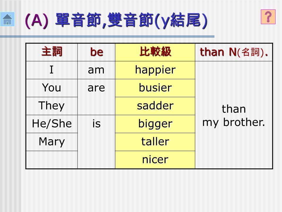 (A) 單音節, 雙音節 (y 結尾 ) 主詞be比較級 than N.than N ( 名詞 ).