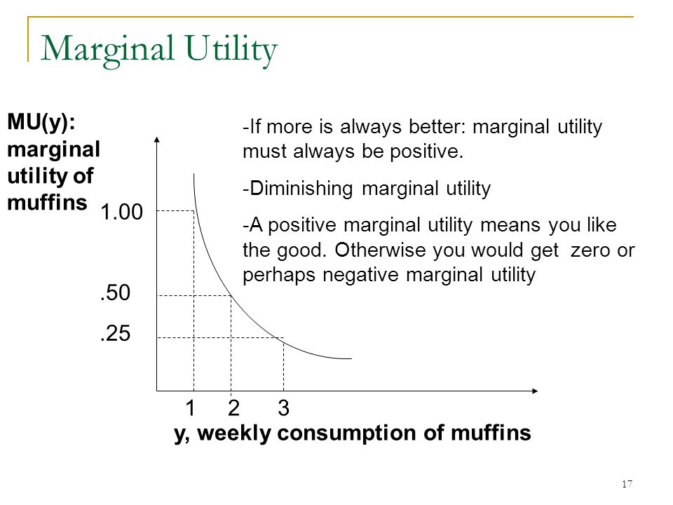18 Utility function (2 good example) Indifference curve