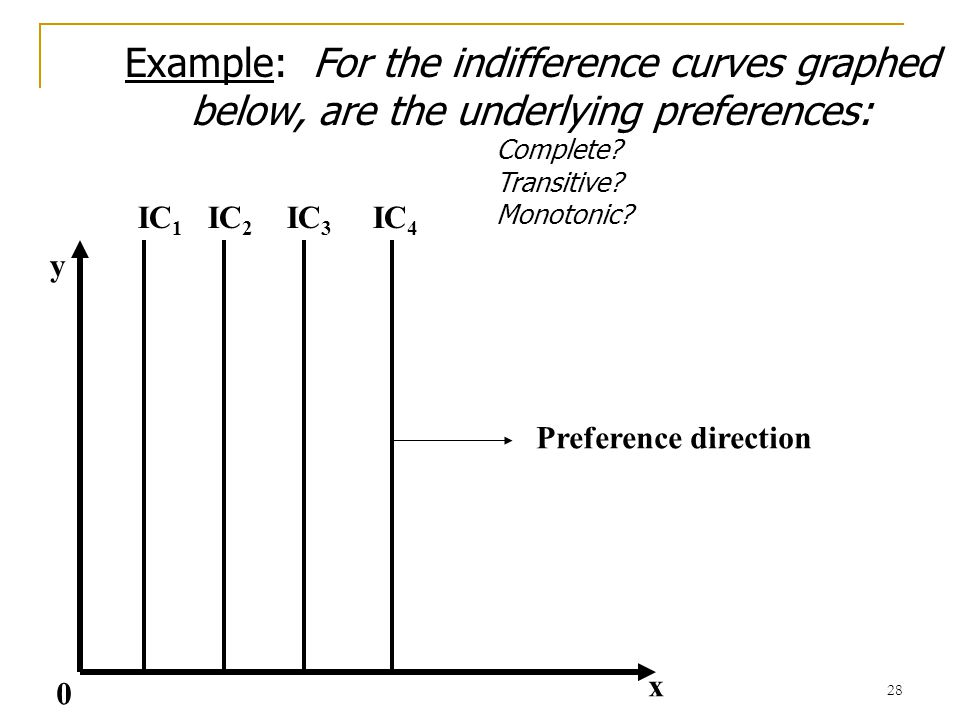 29 Example: For the indifference curves graphed below, are the underlying preferences: Complete.