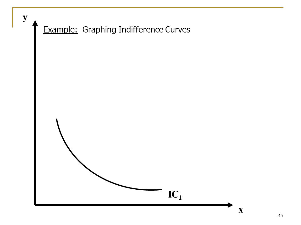 46 Example: Graphing Indifference Curves IC 1 IC 2 x y Preference direction