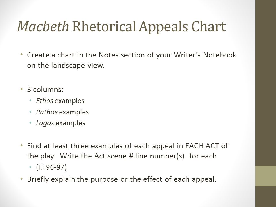 Macbeth Rhetorical Appeals Chart Create a chart in the Notes section of your Writer's Notebook on the landscape view.