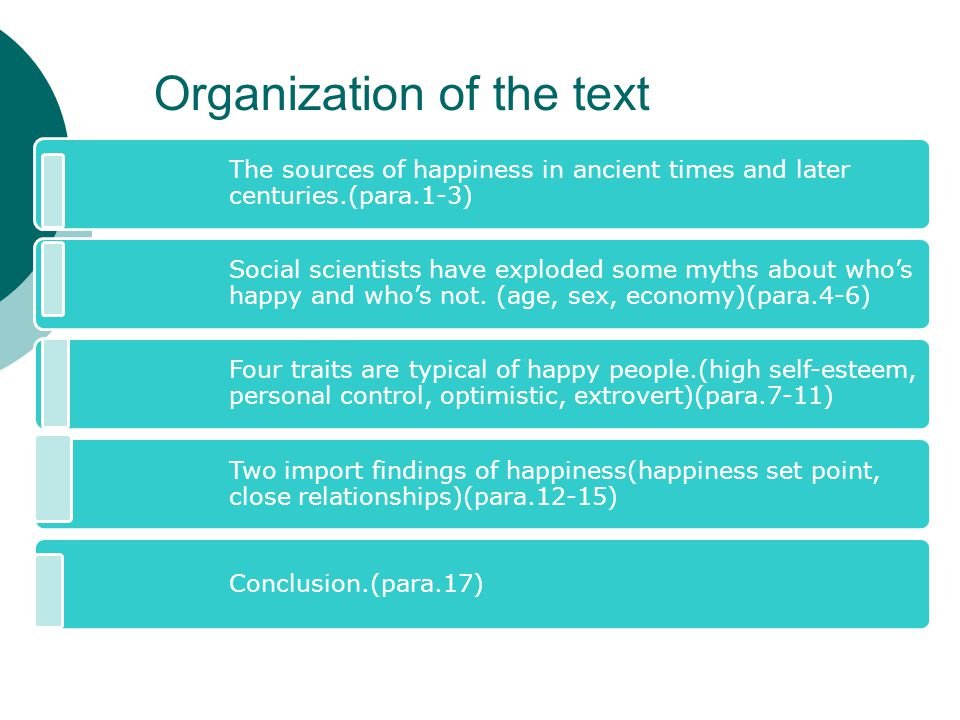 Organization of the text The sources of happiness in ancient times and later centuries.(para.1-3) Social scientists have exploded some myths about who's happy and who's not.