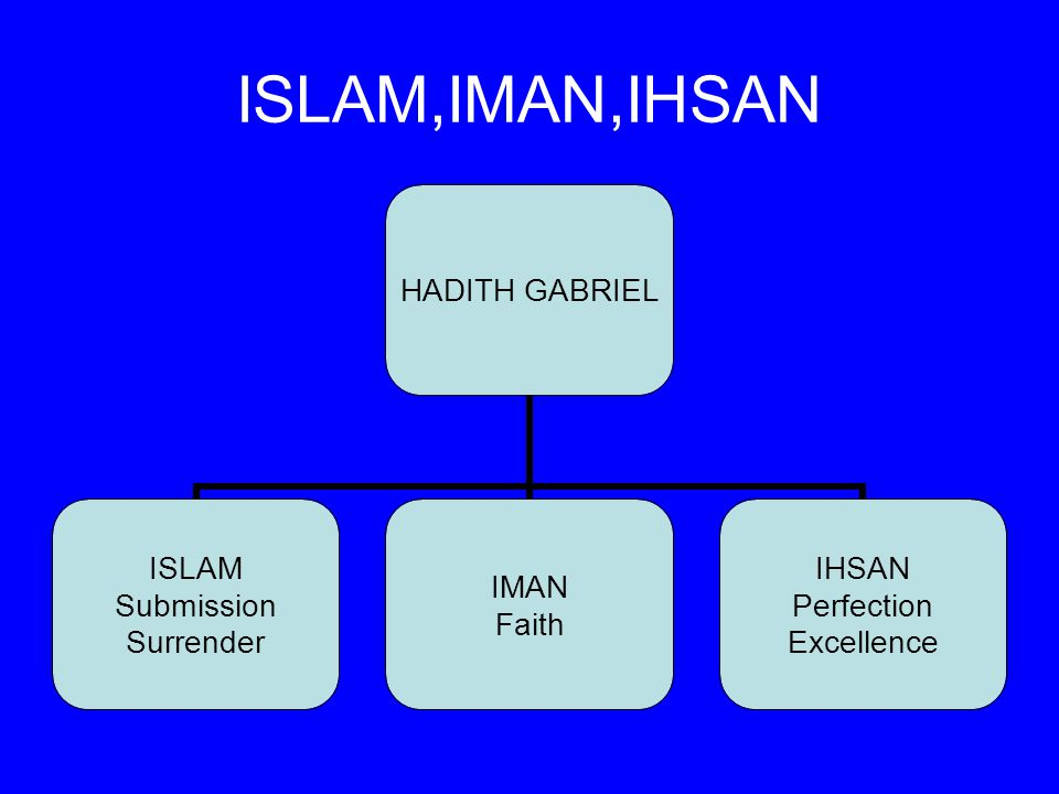 ISLAM,IMAN,IHSAN HADITH GABRIEL ISLAM Submission Surrender IMAN Faith IHSAN Perfection Excellence