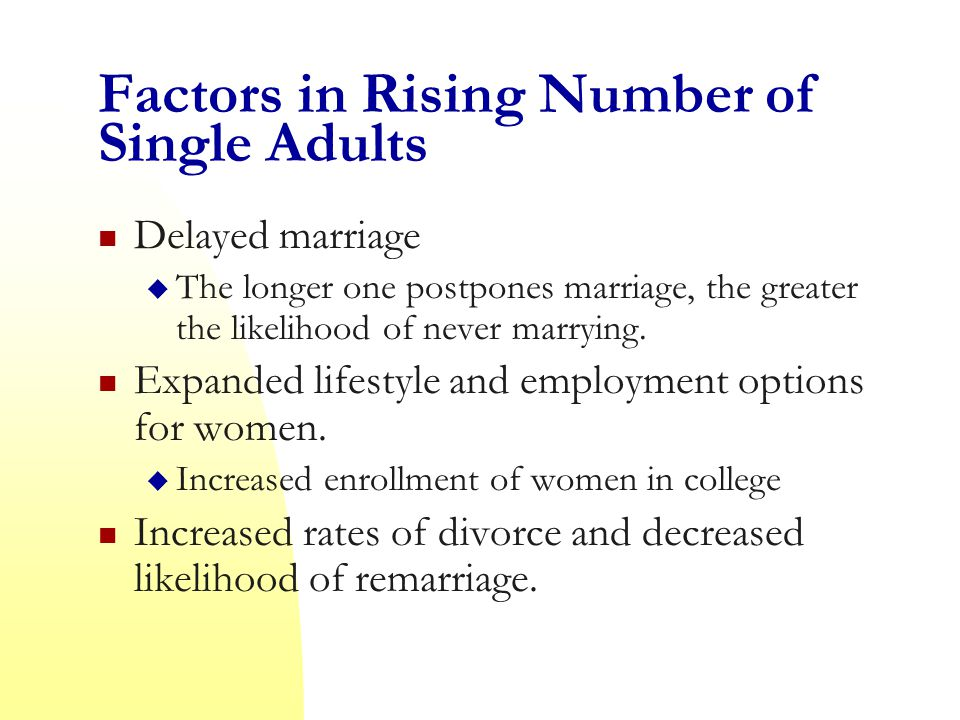 Factors in Rising Number of Single Adults Delayed marriage  The longer one postpones marriage, the greater the likelihood of never marrying.