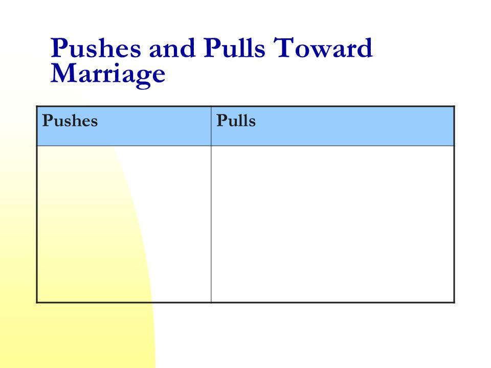Pushes and Pulls Toward Marriage PushesPulls