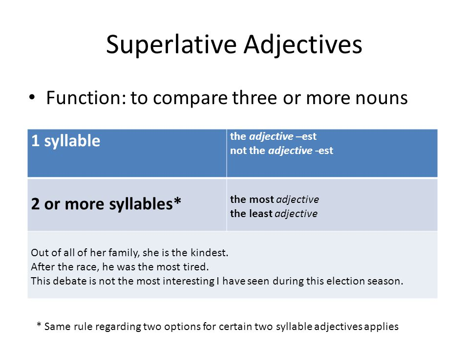 Superlative Adverbs Function: to compare three or more performances of a verb the most adverb the least adverb If the adverb is irregular, use the adjective form (hardest, earliest, etc.).