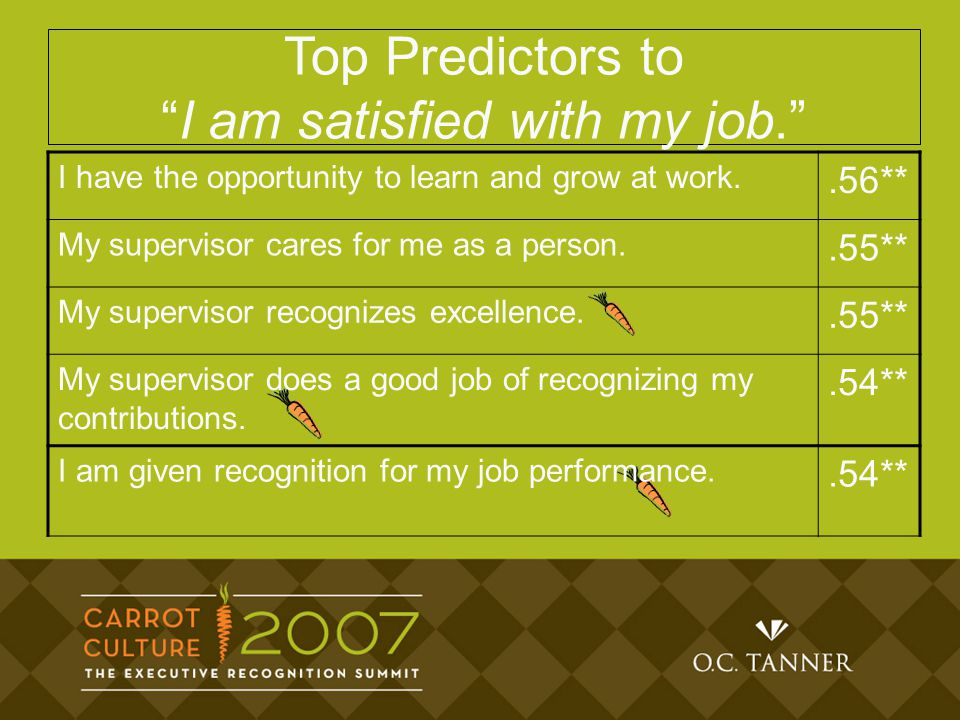 Employee Satisfaction and Health Department Surveys 26.6 18.3 0 5 10 15 20 25 30 Scope and Severity Points--ODH High Employee Satisfaction Low Employee Satisfaction