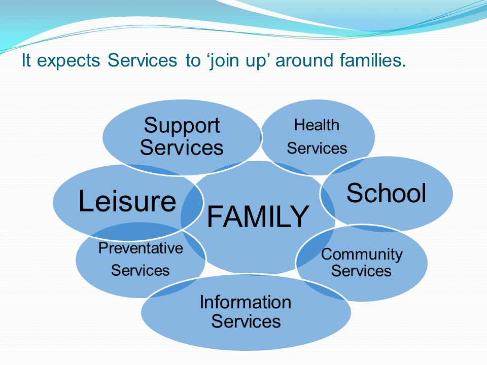It expects Services to 'join up' around families.