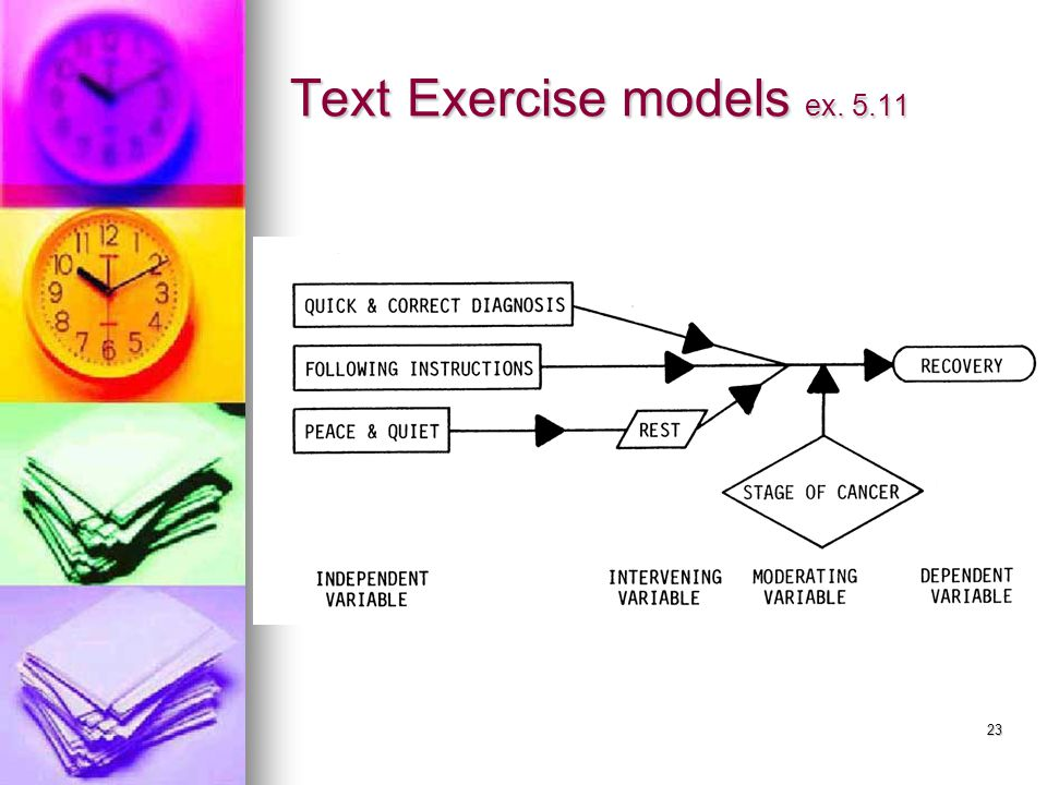 23 Text Exercise models ex. 5.11