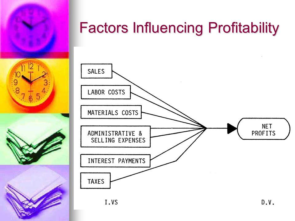 25 Factors Influencing Profitability