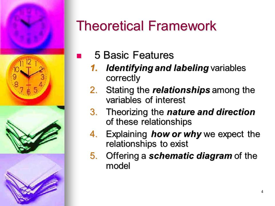 5 Common flaws Including elements that are not part of the theoretical framework Including elements that are not part of the theoretical framework Including moderating variable in the hypothesis Including moderating variable in the hypothesis Treating moderating variable as an independent variable Treating moderating variable as an independent variable