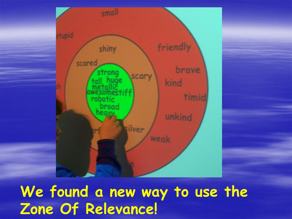 We found a new way to use the Zone Of Relevance!