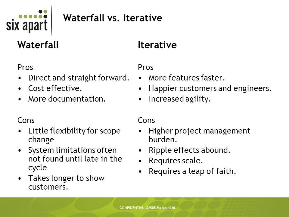 CONFIDENTIAL ©2005 Six Apart Ltd. Waterfall vs.