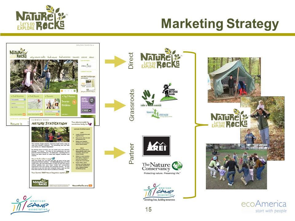 15 Marketing Strategy Marketing conceptual Grassroots Direct Partner