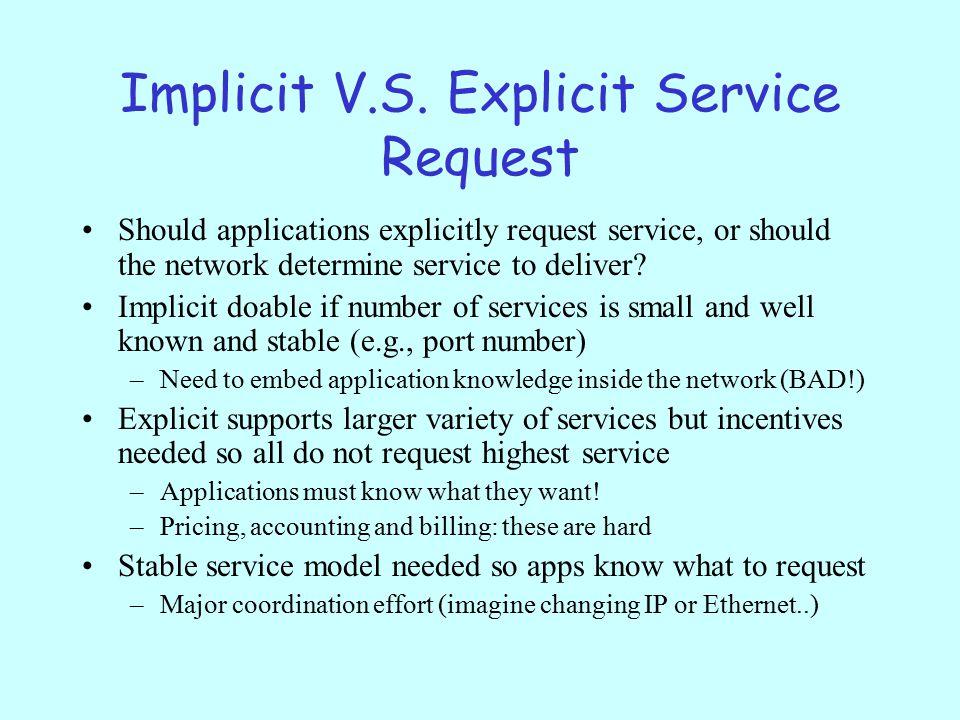 Implicit V.S.