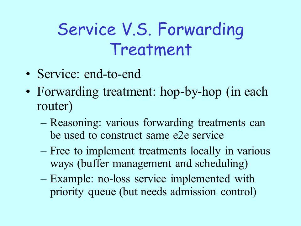 Service V.S.