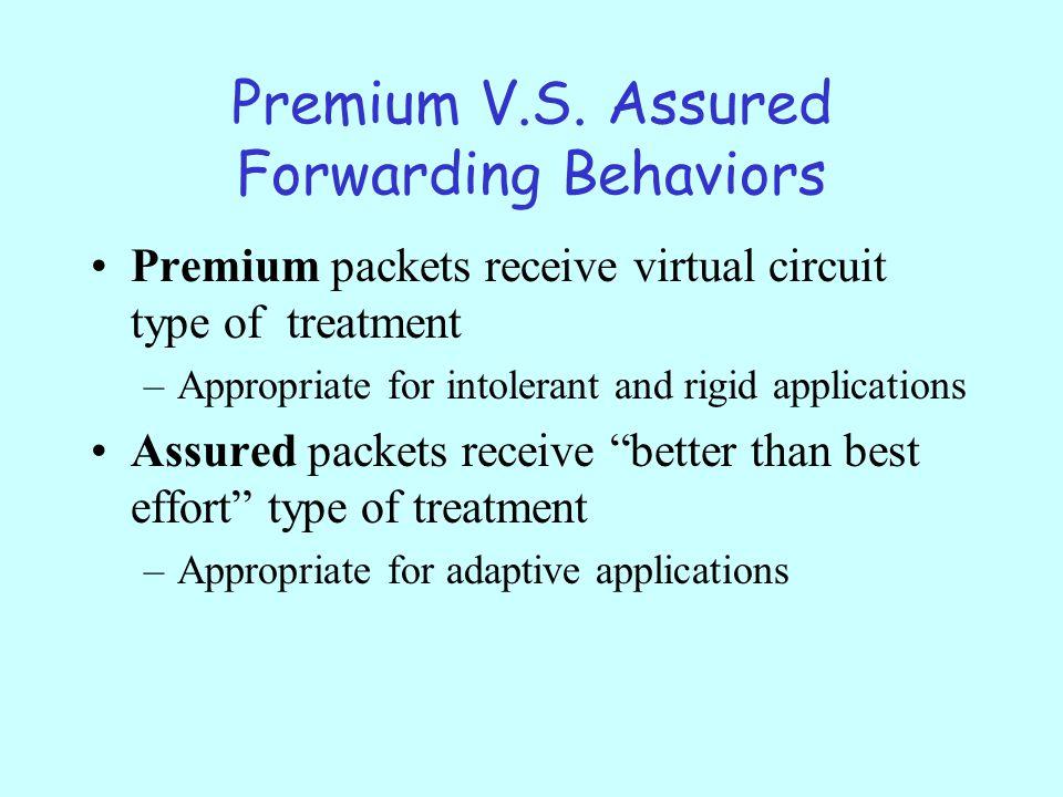 Premium V.S.