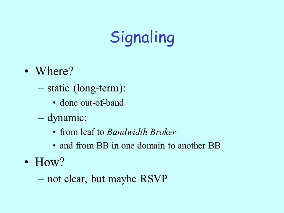 Signaling Where.
