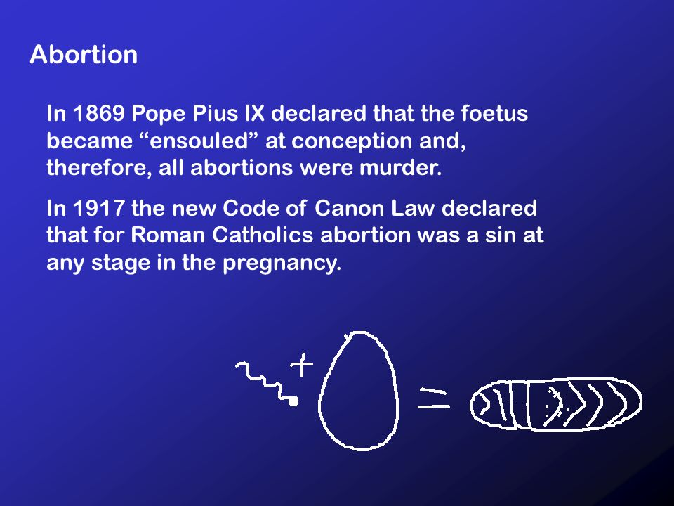 Abortion In 1869 Pope Pius IX declared that the foetus became ensouled at conception and, therefore, all abortions were murder.