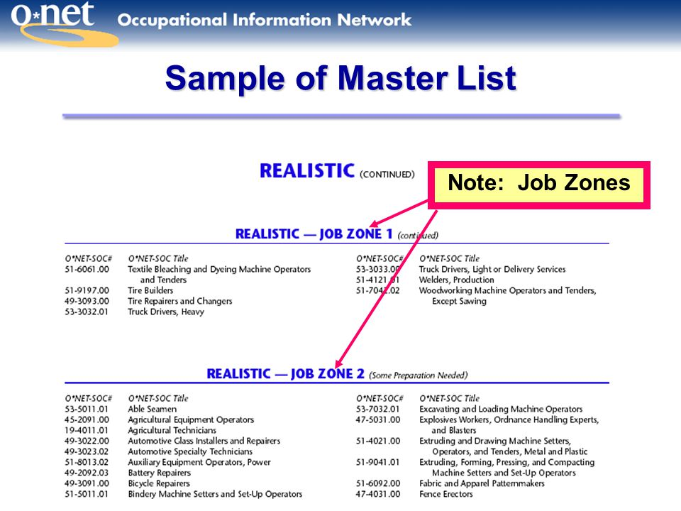 Sample of Master List Note: Job Zones