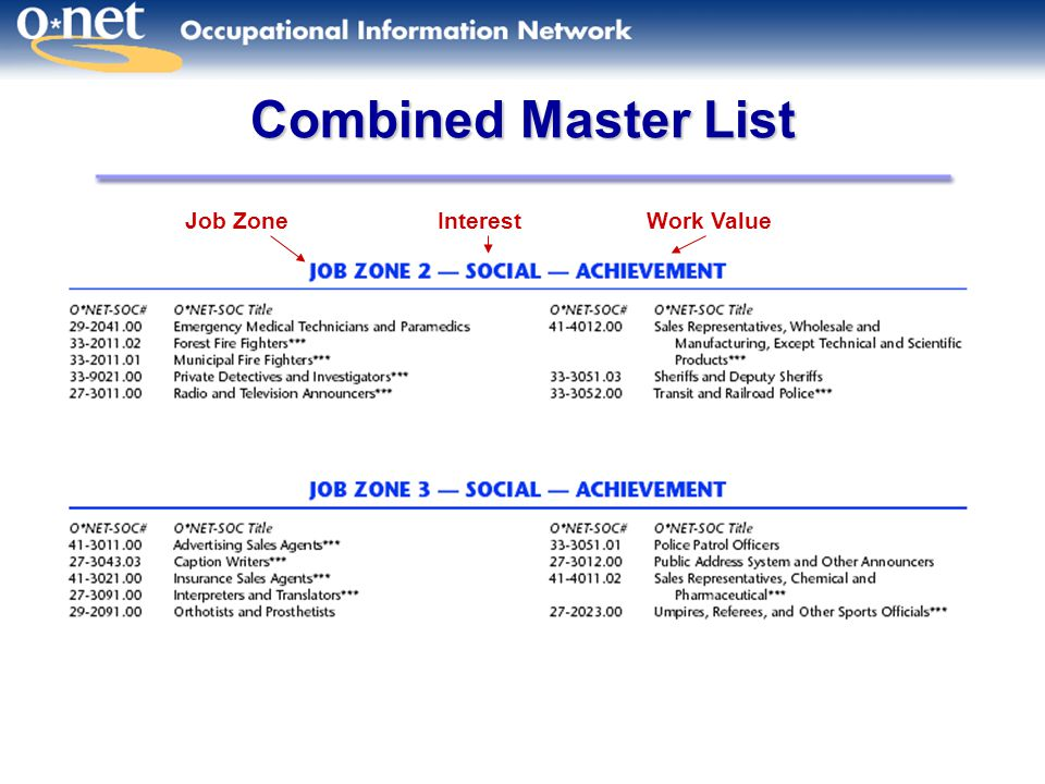 Combined Master List Job ZoneInterestWork Value