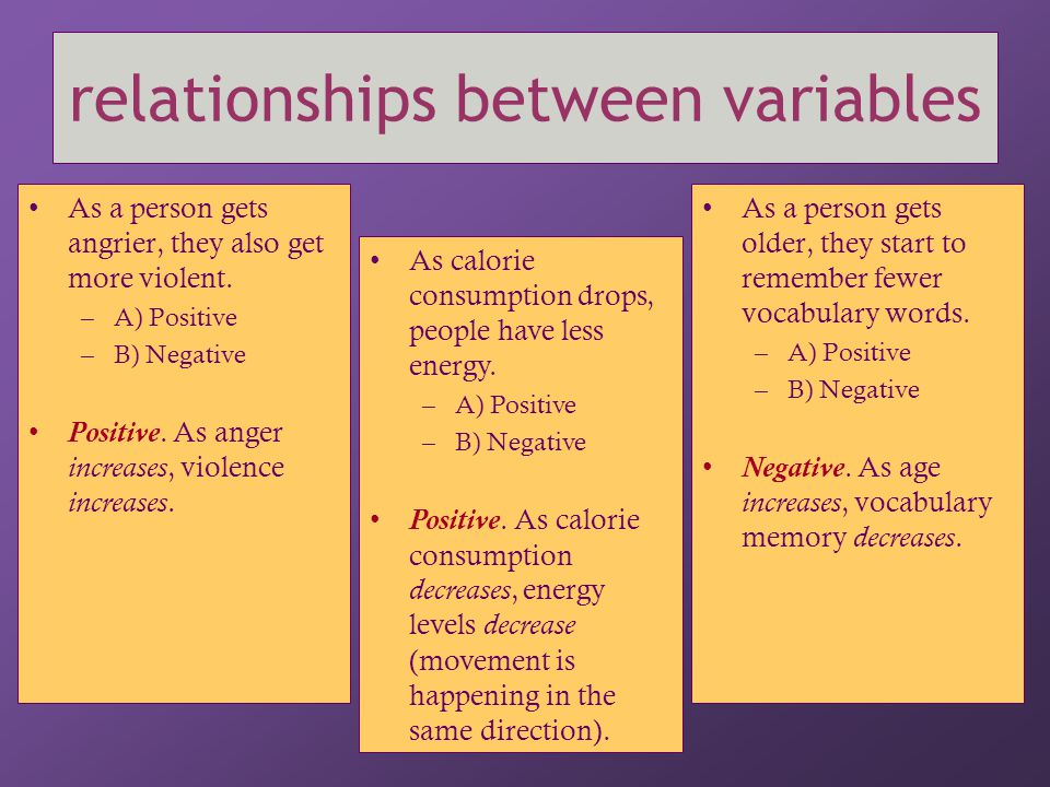 relationships between variables As a person gets angrier, they also get more violent. –A) Positive –B) Negative Positive. As anger increases, violence