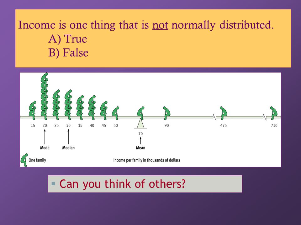 Income is one thing that is not normally distributed. A) True B) False  Can you think of others?