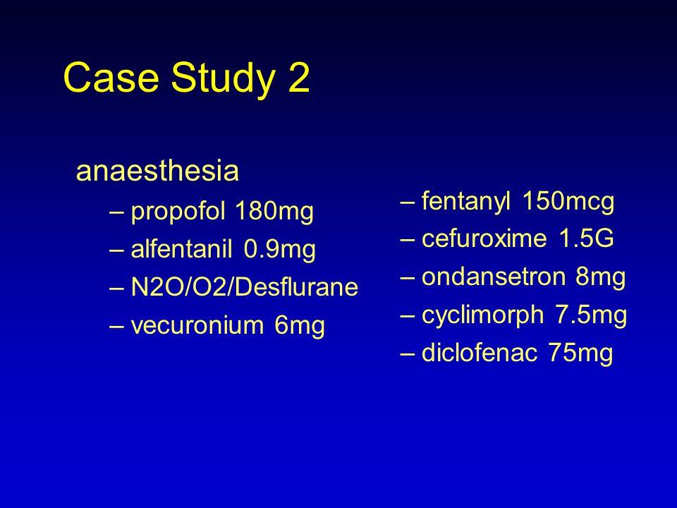 Case Study 2 anaesthesia –propofol 180mg –alfentanil 0.9mg –N2O/O2/Desflurane –vecuronium 6mg –fentanyl 150mcg –cefuroxime 1.5G –ondansetron 8mg –cycl