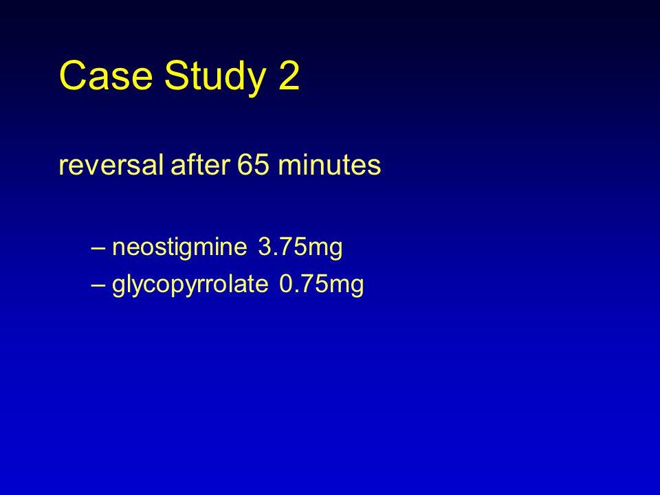 Case Study 2 reversal after 65 minutes –neostigmine 3.75mg –glycopyrrolate 0.75mg