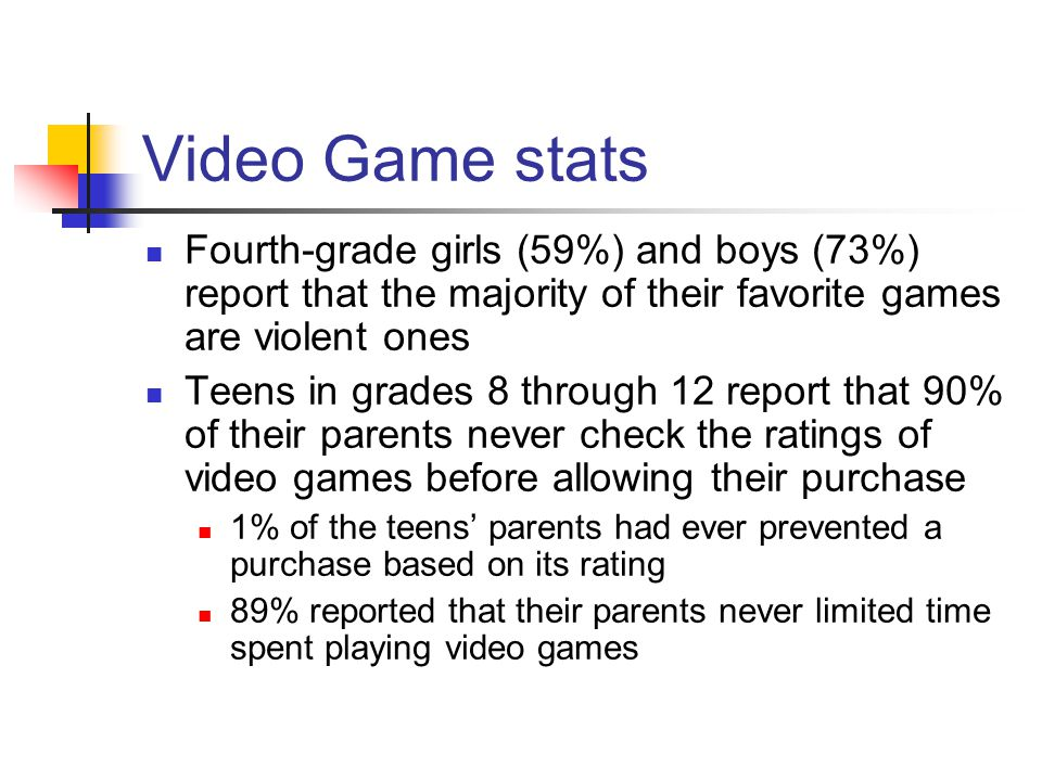 Video Game stats Fourth-grade girls (59%) and boys (73%) report that the majority of their favorite games are violent ones Teens in grades 8 through 12 report that 90% of their parents never check the ratings of video games before allowing their purchase 1% of the teens' parents had ever prevented a purchase based on its rating 89% reported that their parents never limited time spent playing video games