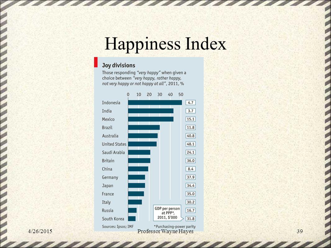 Happiness Index 4/26/2015Professor Wayne Hayes39