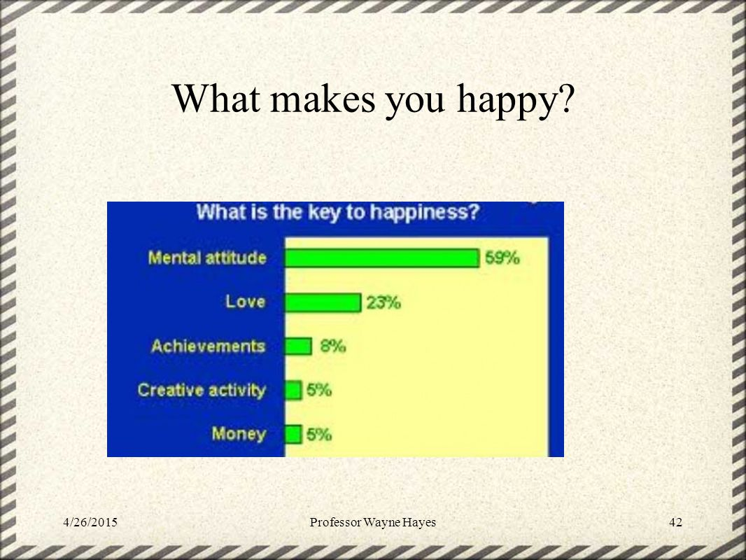 What makes you happy? 4/26/2015Professor Wayne Hayes42
