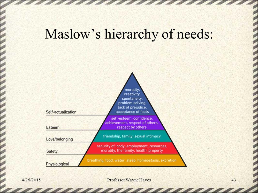 Maslow's hierarchy of needs: 4/26/2015Professor Wayne Hayes43
