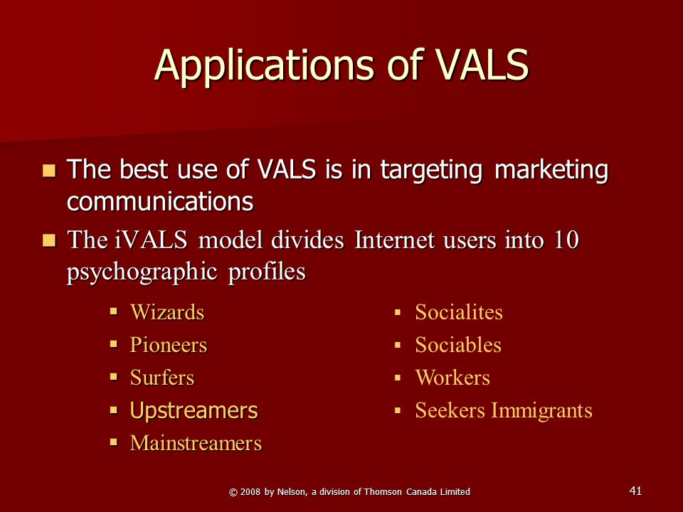 © 2008 by Nelson, a division of Thomson Canada Limited 41 Applications of VALS The best use of VALS is in targeting marketing communications The best