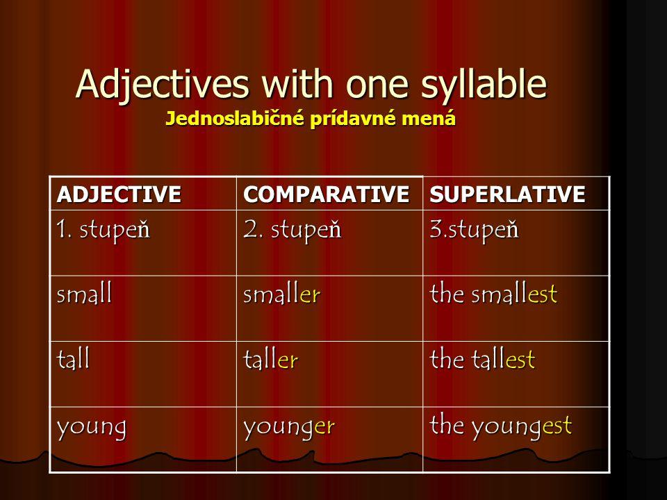 Adjectives with one syllable Jednoslabičné prídavné mená ADJECTIVECOMPARATIVESUPERLATIVE 1.