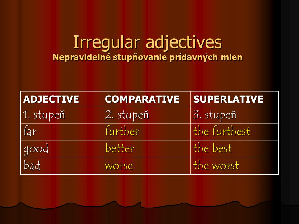 Irregular adjectives Nepravidelné stupňovanie prídavných mien ADJECTIVECOMPARATIVESUPERLATIVE 1.