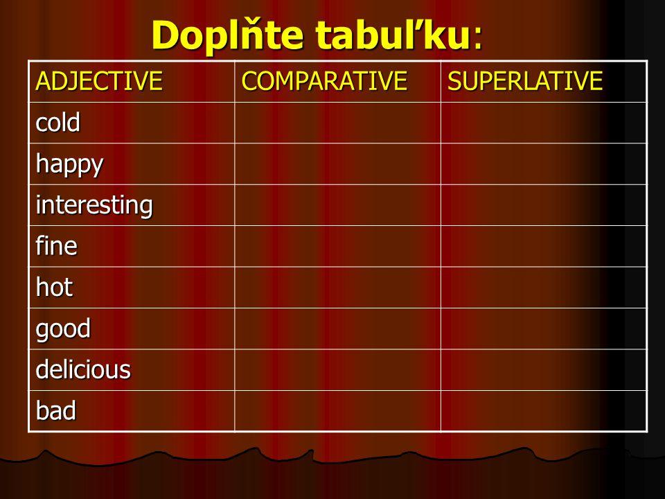 Doplňte tabuľku: ADJECTIVECOMPARATIVESUPERLATIVE cold happy interesting fine hot good delicious bad