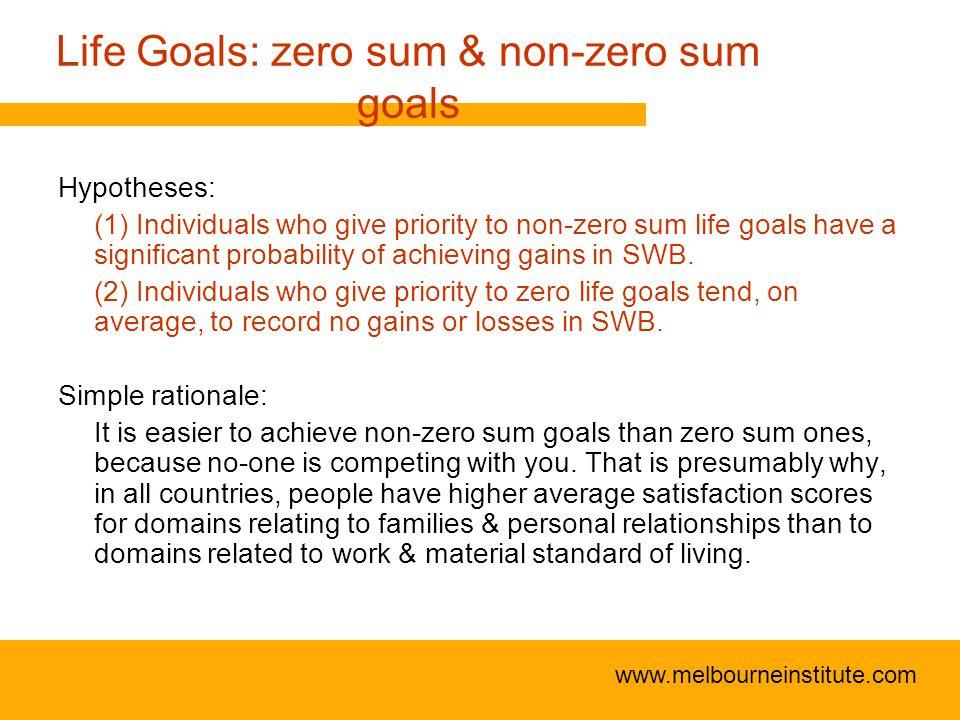 www.melbourneinstitute.com Life Goals: zero sum & non-zero sum goals Hypotheses: (1) Individuals who give priority to non-zero sum life goals have a significant probability of achieving gains in SWB.