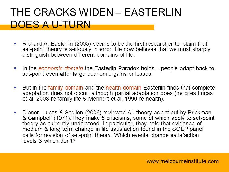 www.melbourneinstitute.com THE CRACKS WIDEN – EASTERLIN DOES A U-TURN  Richard A.