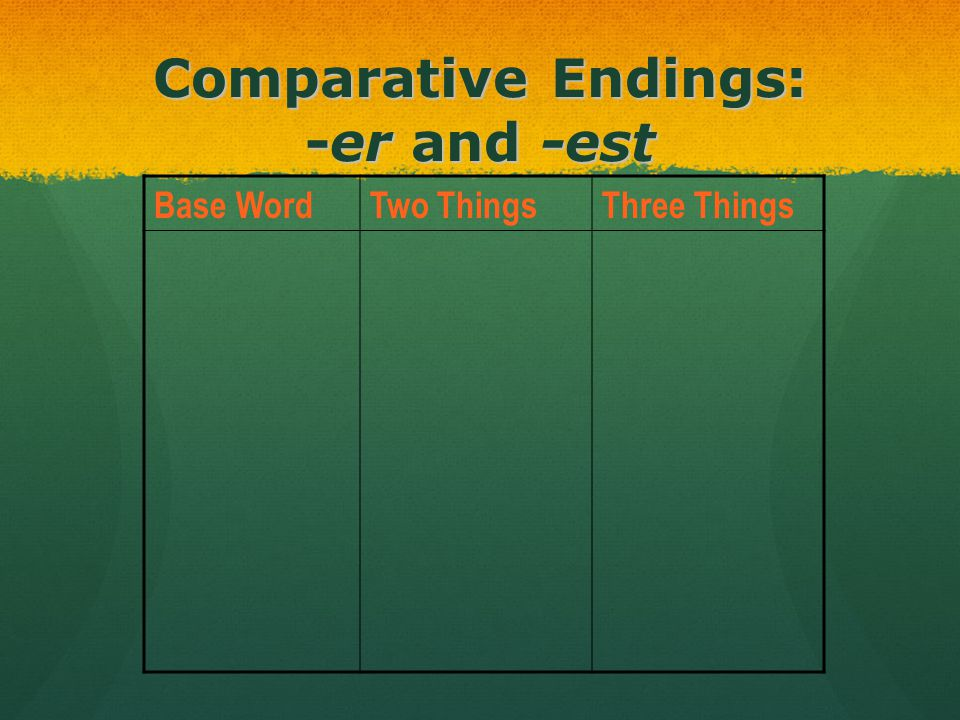 Comparative Endings: -er and -est Base WordTwo ThingsThree Things