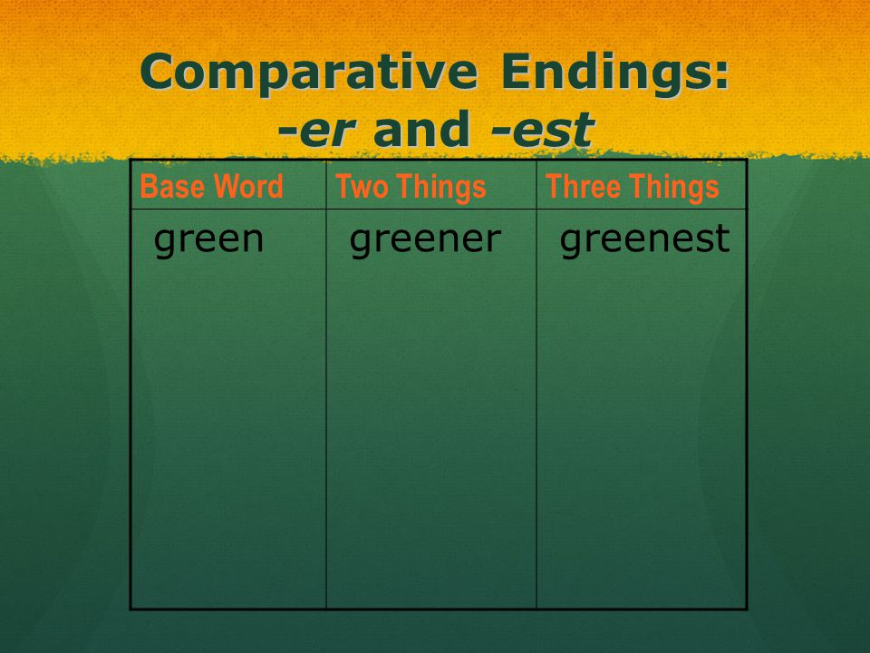 Comparative Endings: -er and -est Base WordTwo ThingsThree Things green greener greenest