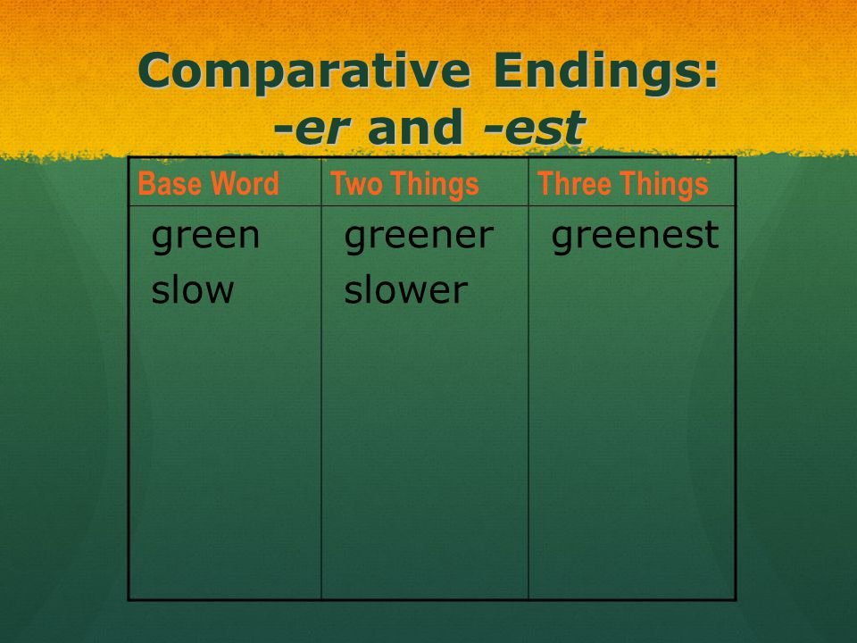 Comparative Endings: -er and -est Base WordTwo ThingsThree Things green slow greener slower greenest
