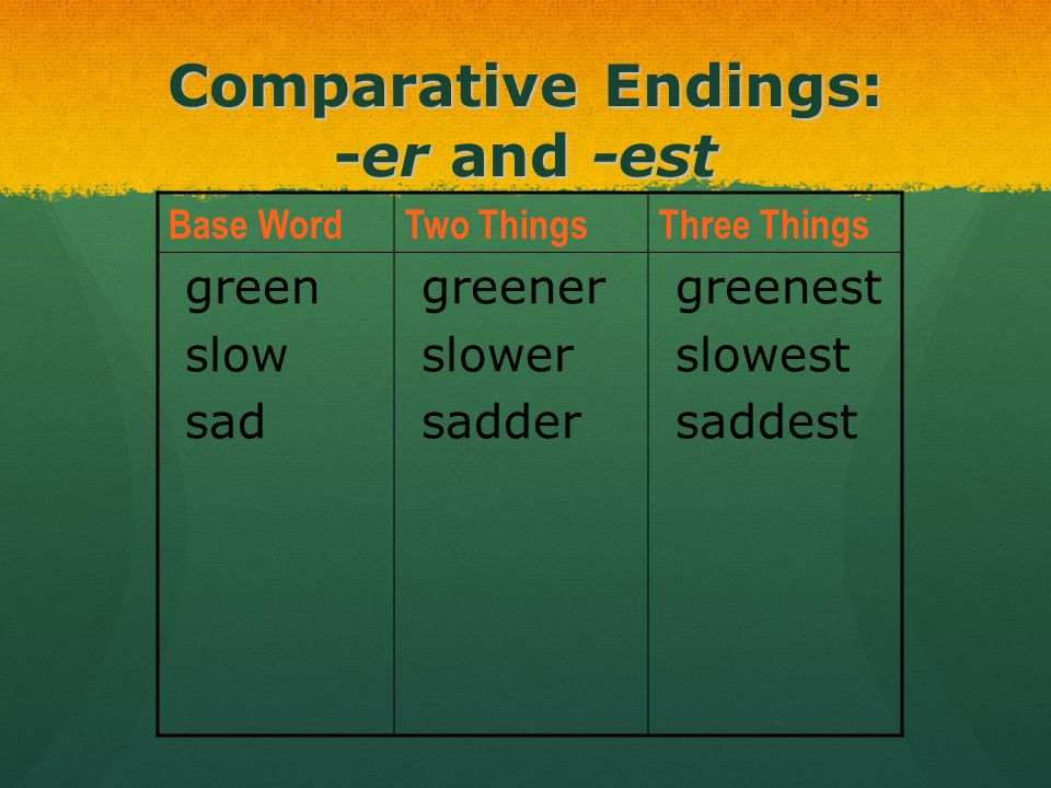 Comparative Endings: -er and -est Base WordTwo ThingsThree Things green slow sad greener slower sadder greenest slowest saddest